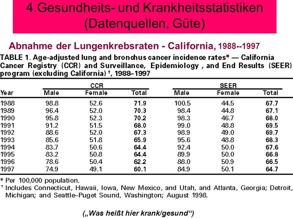4.Gesundheits- und Krankheitsstatistiken (Datenquellen, Güte) Abnahme der Lungenkrebsraten - California, 1988--1997 (Was heißt hier krank/gesund)