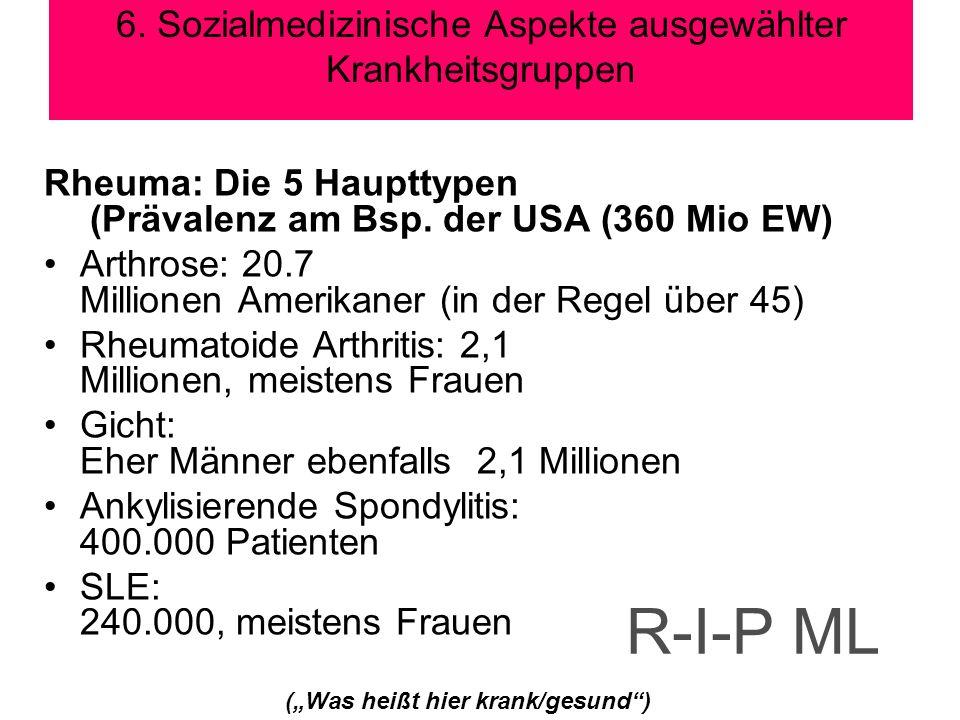 Rheuma: Die 5 Haupttypen (Prävalenz am Bsp. der USA (360 Mio EW) Arthrose: 20.7 Millionen Amerikaner (in der Regel über 45) Rheumatoide Arthritis: 2,1