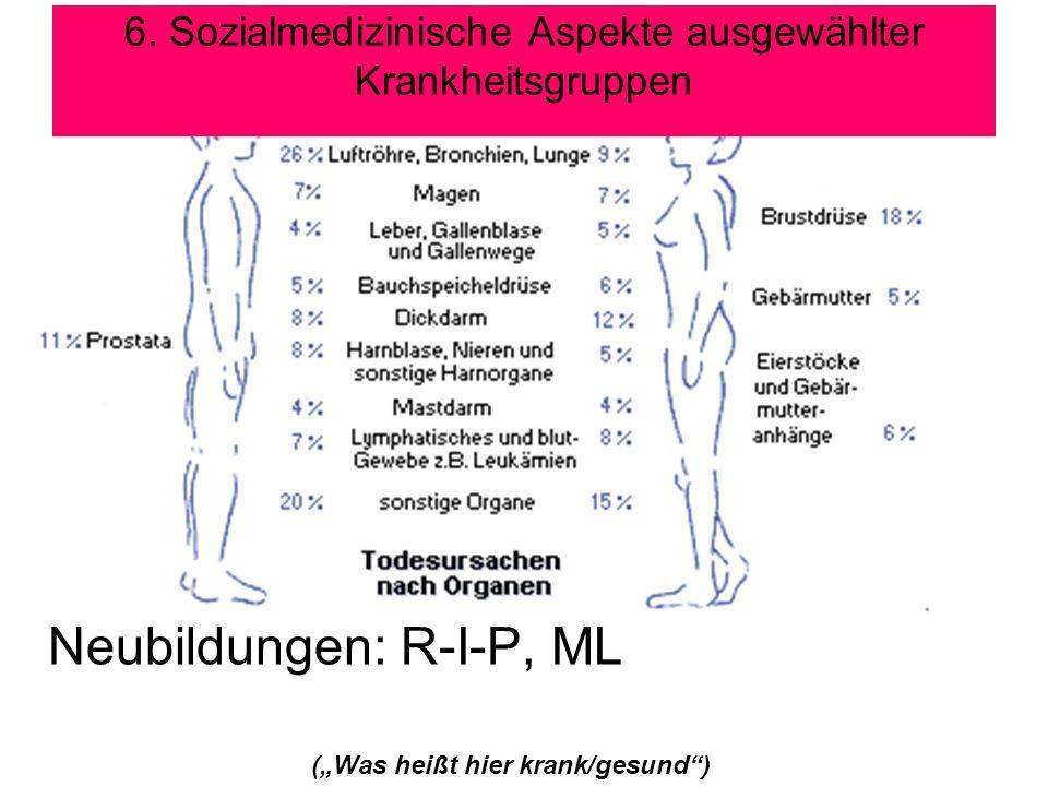 6. Sozialmedizinische Aspekte ausgewählter Krankheitsgruppen Neubildungen: R-I-P, ML (Was heißt hier krank/gesund)