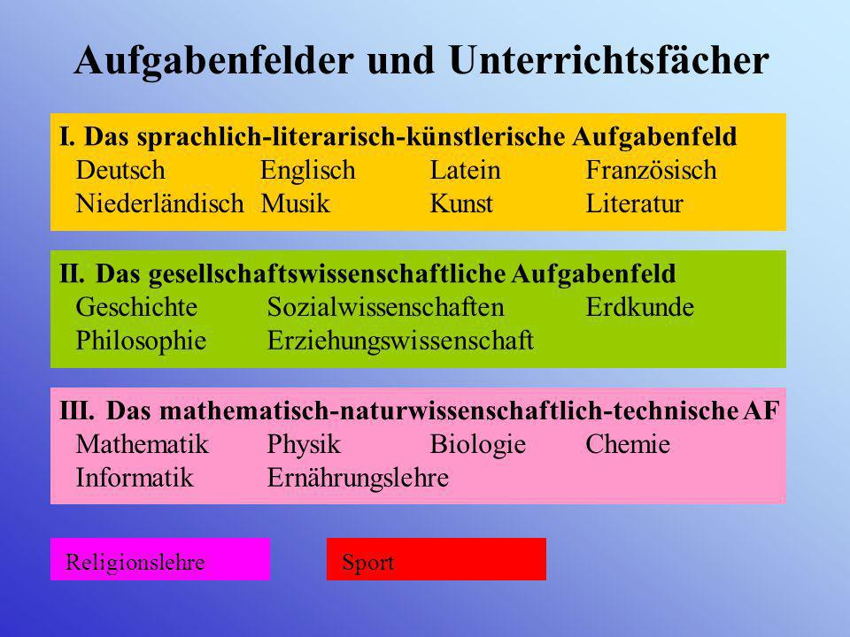 Religionslehre Sport Aufgabenfelder und Unterrichtsfächer I.