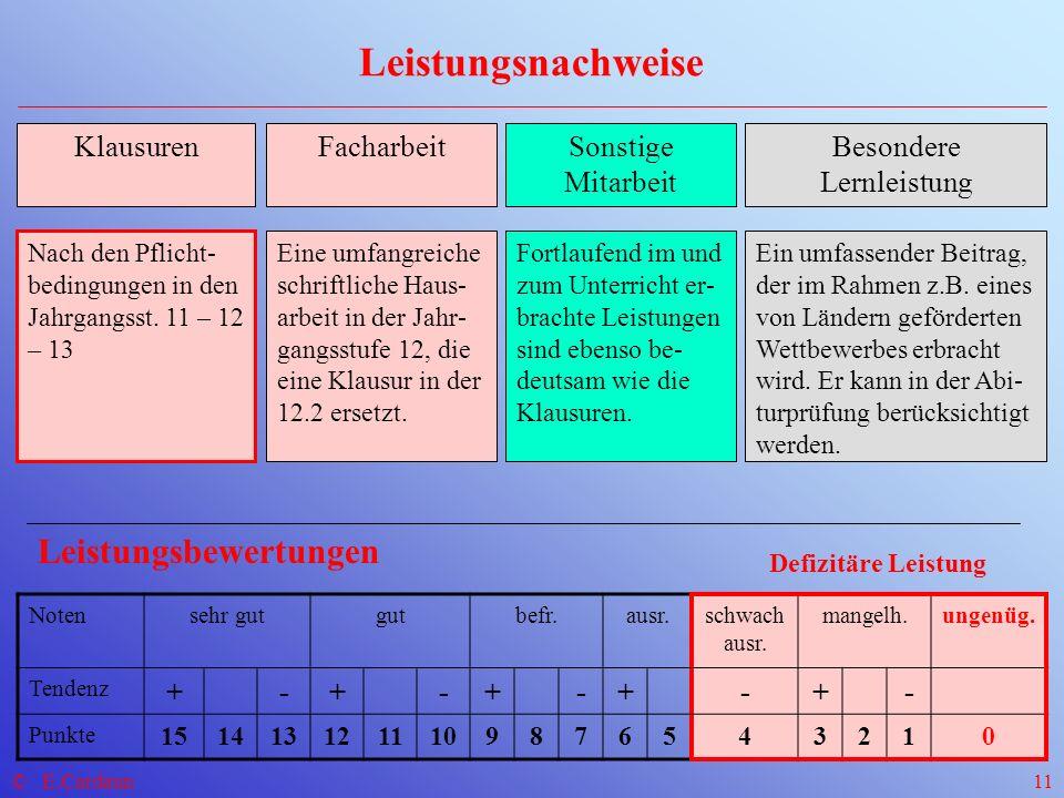 11.111.212.112.213.113.2 Abiturprüfung Schriftlichkeit Gesellschaftswissens.