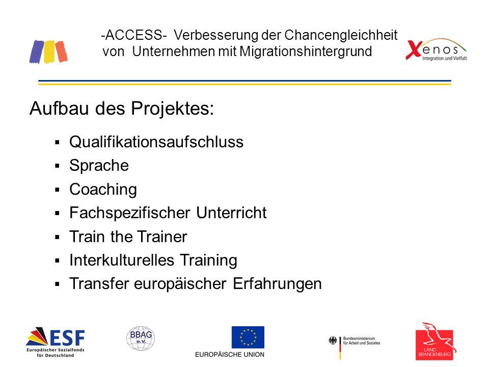 -ACCESS- Verbesserung der Chancengleichheit von Unternehmen mit Migrationshintergrund Aufbau des Projektes: Qualifikationsaufschluss Sprache Coaching Fachspezifischer Unterricht Train the Trainer Interkulturelles Training Transfer europäischer Erfahrungen