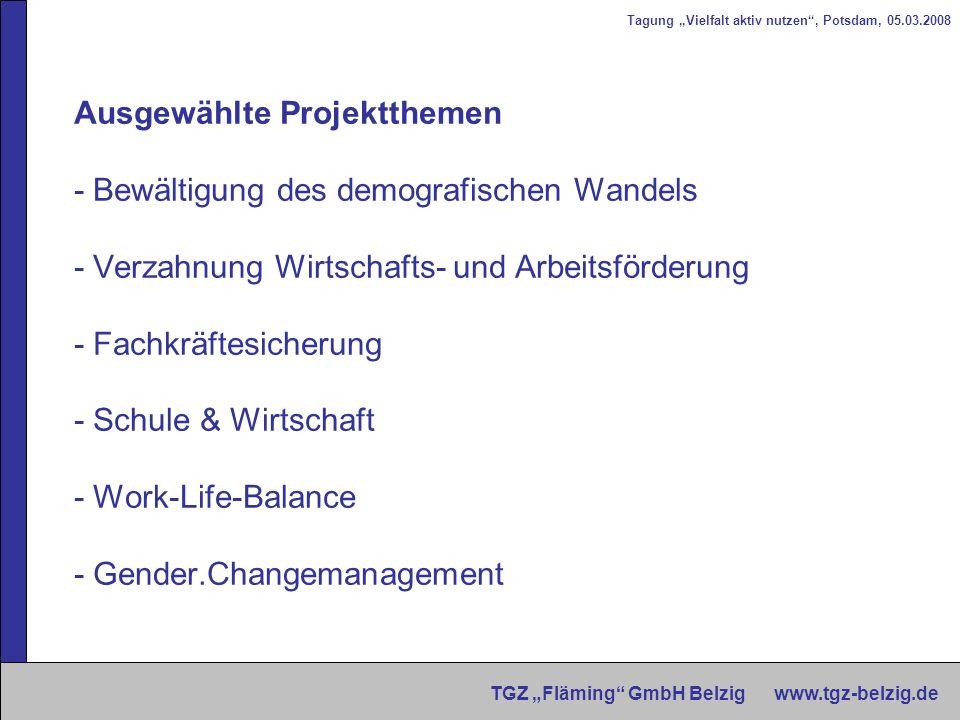 Tagung Vielfalt aktiv nutzen, Potsdam, 05.03.2008 TGZ Fläming GmbH Belzig www.tgz-belzig.de Ausgewählte Projektthemen - Bewältigung des demografischen