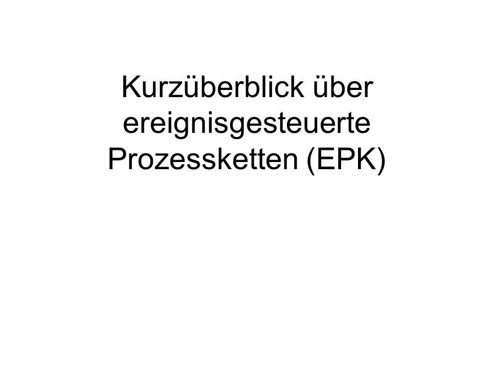 Kurzüberblick über ereignisgesteuerte Prozessketten (EPK)