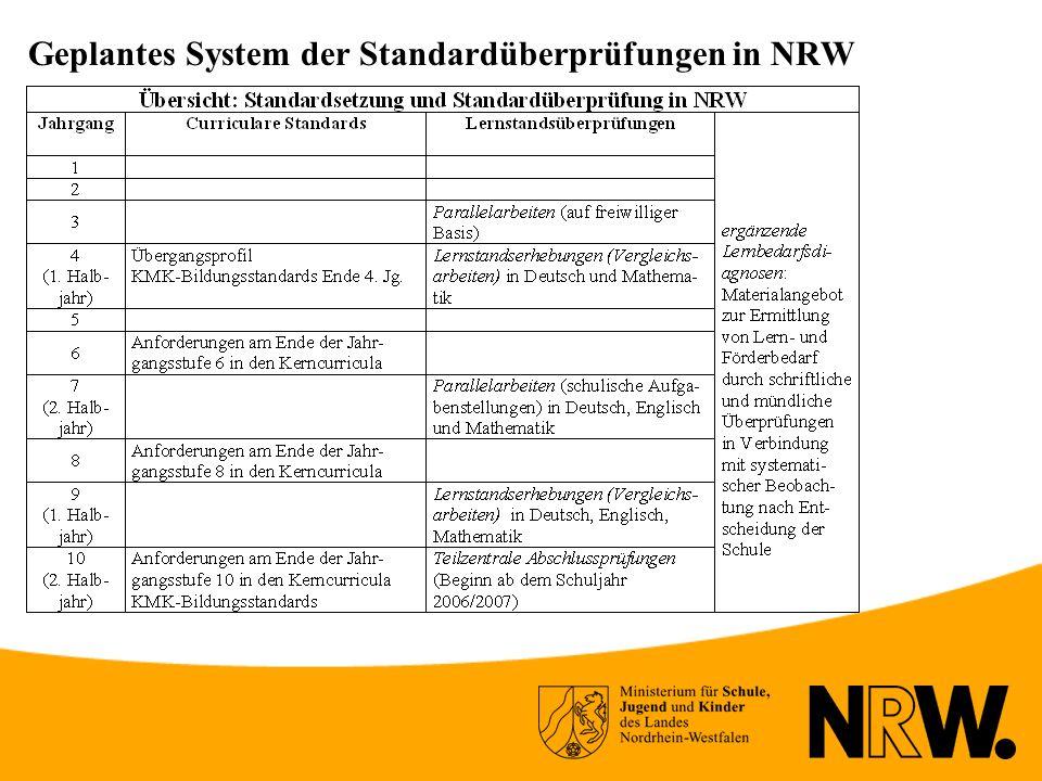 Geplantes System der Standardüberprüfungen in NRW