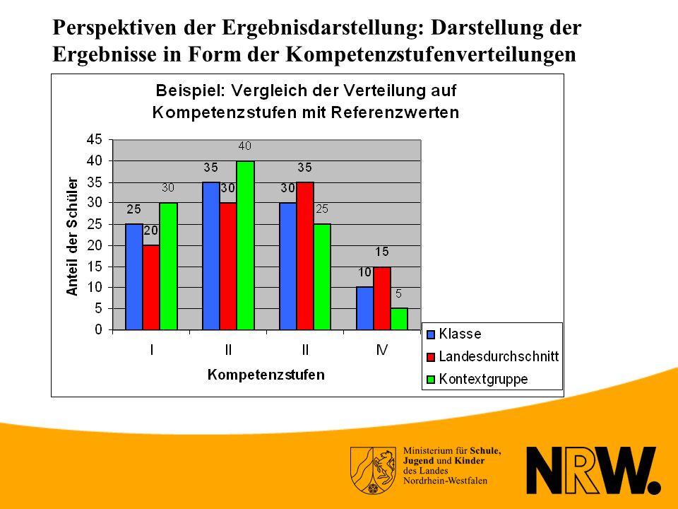 Perspektiven der Ergebnisdarstellung: Darstellung der Ergebnisse in Form der Kompetenzstufenverteilungen