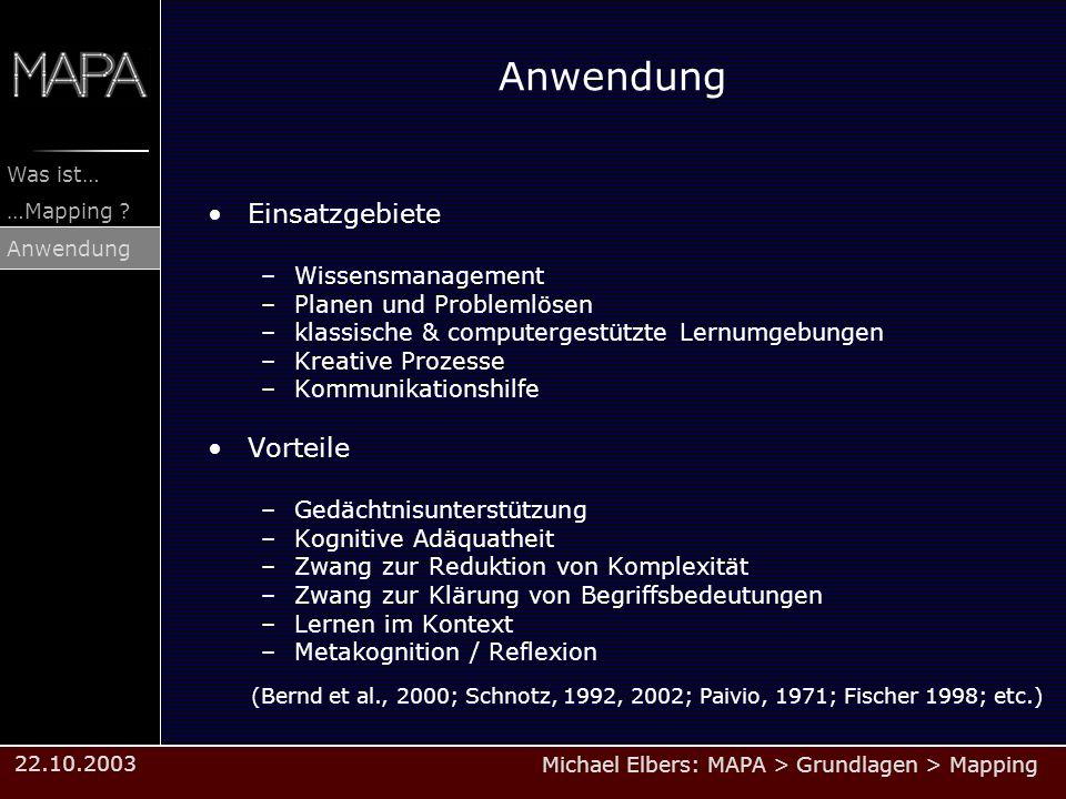 Michael Elbers: MAPA > Grundlagen > Mapping Was ist… …Mapping ? Anwendung 22.10.2003 Anwendung Einsatzgebiete –Wissensmanagement –Planen und Problemlö