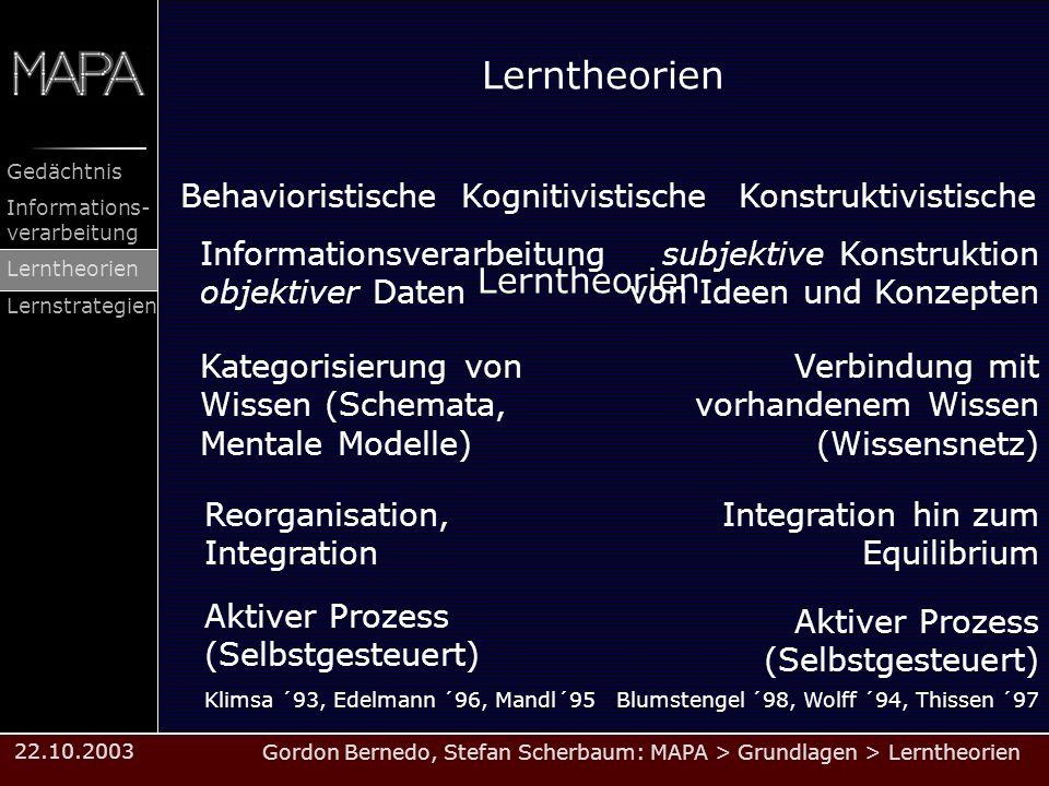 Gordon Bernedo, Stefan Scherbaum: MAPA > Grundlagen > Lerntheorien Gedächtnis Informations- verarbeitung Lerntheorien Lernstrategien 22.10.2003 Lernth
