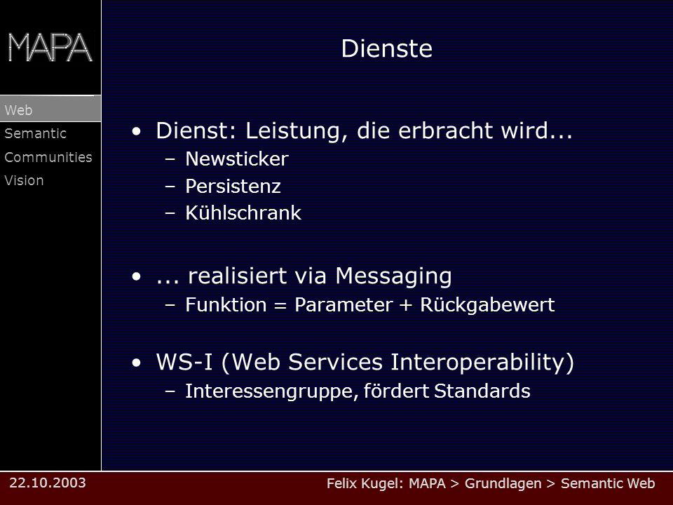 Felix Kugel: MAPA > Grundlagen > Semantic Web Web Semantic Communities Vision 22.10.2003 Dienste Dienst: Leistung, die erbracht wird... –Newsticker –P