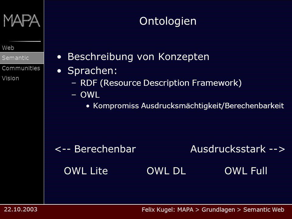 Felix Kugel: MAPA > Grundlagen > Semantic Web Web Semantic Communities Vision 22.10.2003 Ontologien Beschreibung von Konzepten Sprachen: –RDF (Resourc