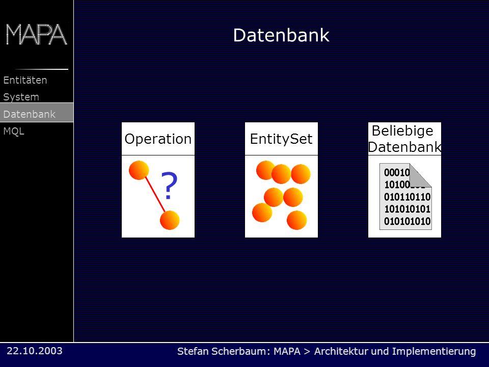 Stefan Scherbaum: MAPA > Architektur und Implementierung Entitäten System Datenbank MQL 22.10.2003 Datenbank EntitySet Beliebige Datenbank Operation ?