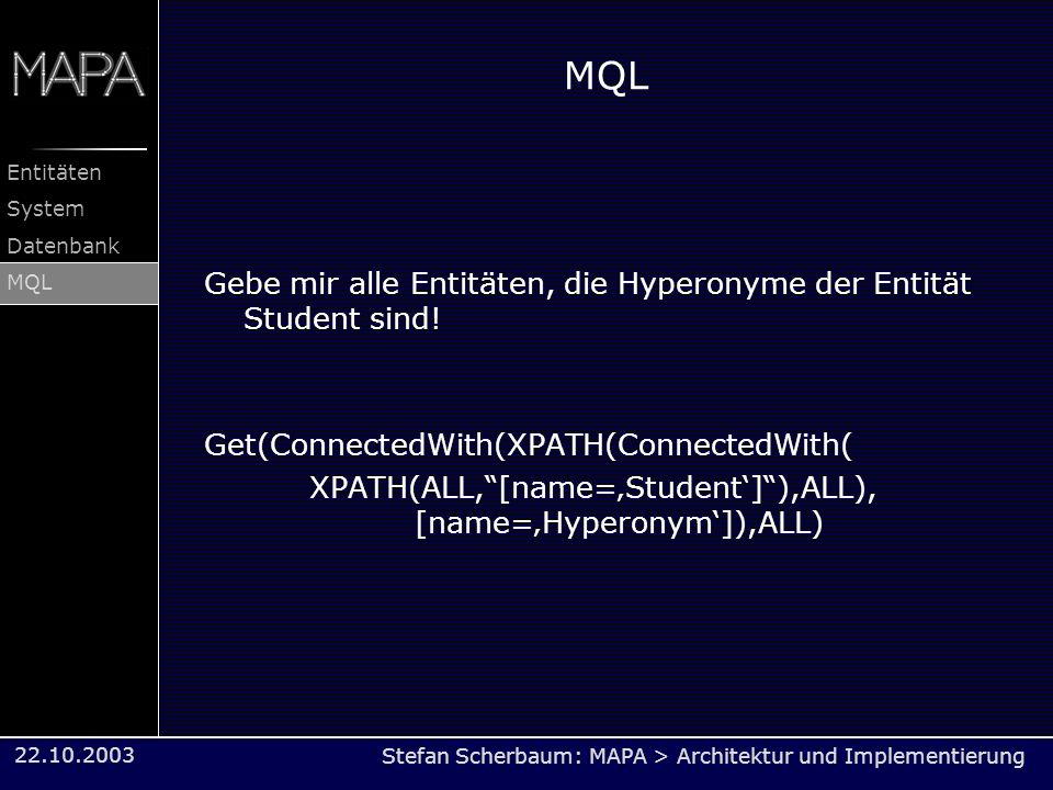 Stefan Scherbaum: MAPA > Architektur und Implementierung Entitäten System Datenbank MQL 22.10.2003 MQL Gebe mir alle Entitäten, die Hyperonyme der Ent