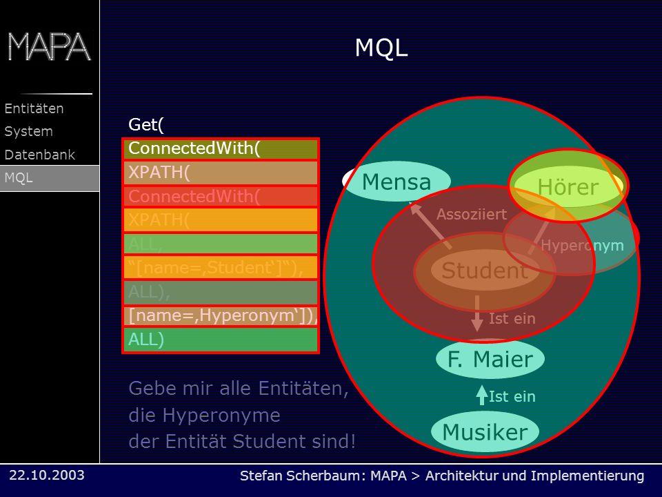 Stefan Scherbaum: MAPA > Architektur und Implementierung Entitäten System Datenbank MQL 22.10.2003 Get( ConnectedWith( XPATH( ConnectedWith( XPATH( AL