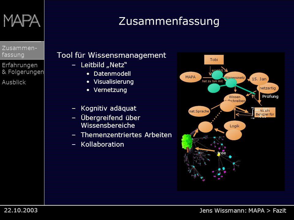 Jens Wissmann: MAPA > Fazit Zusammen- fassung Erfahrungen & Folgerungen Ausblick 22.10.2003 Zusammenfassung 15. Jan Prüfung tree Tool für Wissensmanag