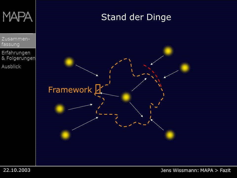 Jens Wissmann: MAPA > Fazit Zusammen- fassung Erfahrungen & Folgerungen Ausblick 22.10.2003 Stand der Dinge Framework