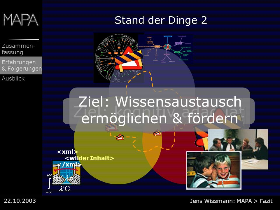 Jens Wissmann: MAPA > Fazit Zusammen- fassung Erfahrungen & Folgerungen Ausblick 22.10.2003 Stand der Dinge 2 Ziel: kognitiv adäquat Ziel: Wissensaust
