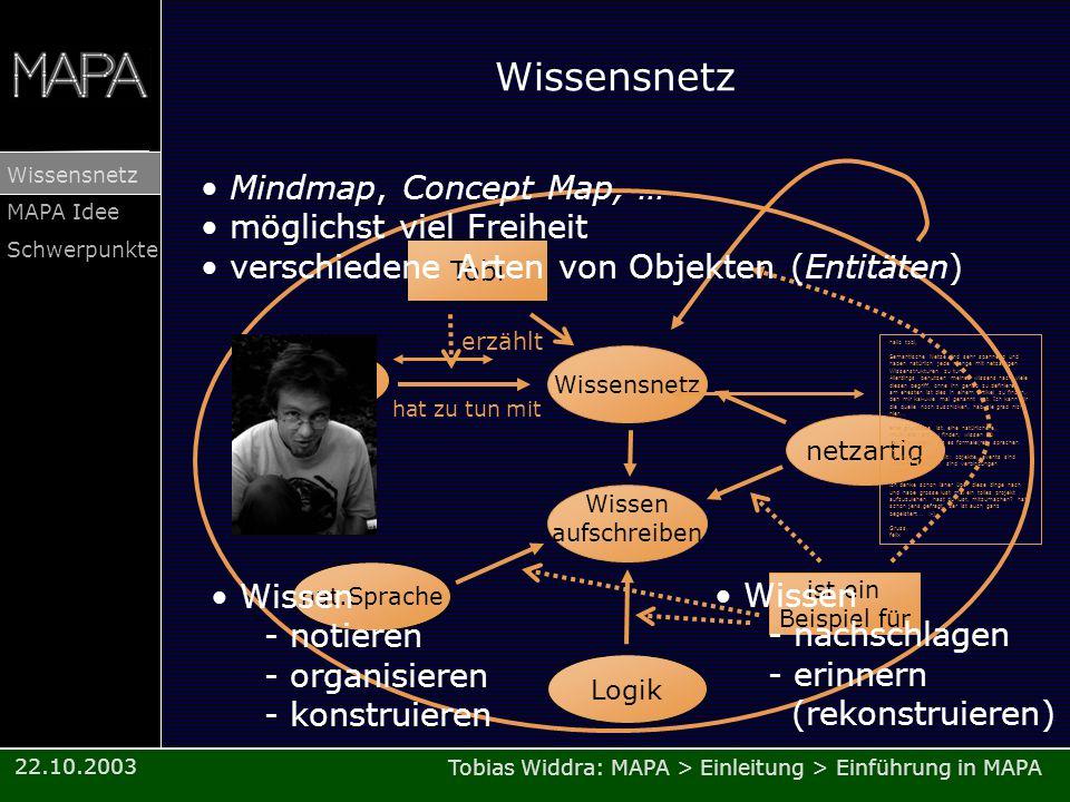 Tobias Widdra: MAPA > Einleitung > Einführung in MAPA Wissensnetz MAPA Idee Schwerpunkte 22.10.2003 Wissensnetz MAPA Wissen aufschreiben nat.Sprache n