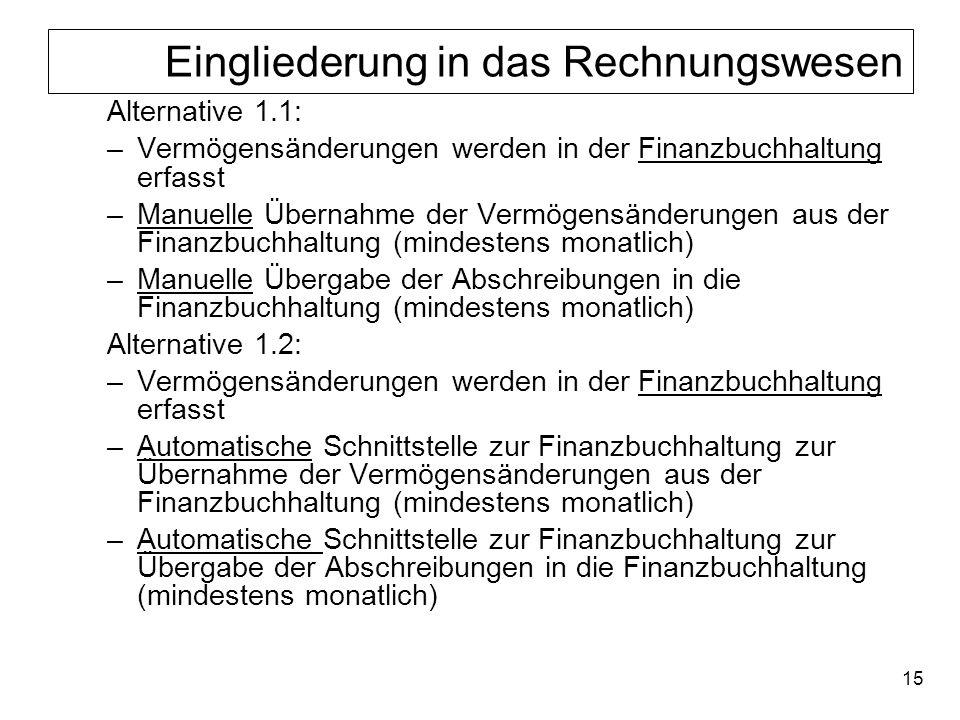 15 Eingliederung in das Rechnungswesen Alternative 1.1: –Vermögensänderungen werden in der Finanzbuchhaltung erfasst –Manuelle Übernahme der Vermögens
