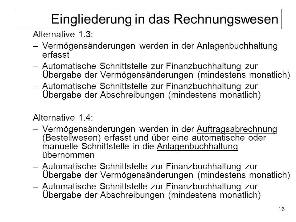 16 Eingliederung in das Rechnungswesen Alternative 1.3: –Vermögensänderungen werden in der Anlagenbuchhaltung erfasst –Automatische Schnittstelle zur