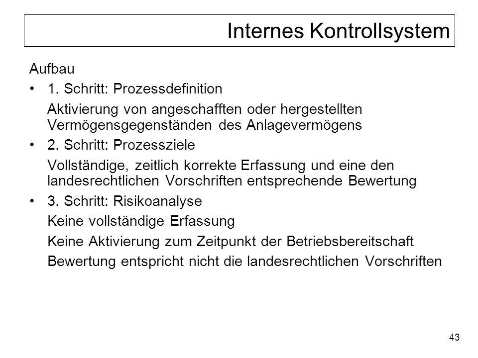 43 Internes Kontrollsystem Aufbau 1. Schritt: Prozessdefinition Aktivierung von angeschafften oder hergestellten Vermögensgegenständen des Anlagevermö