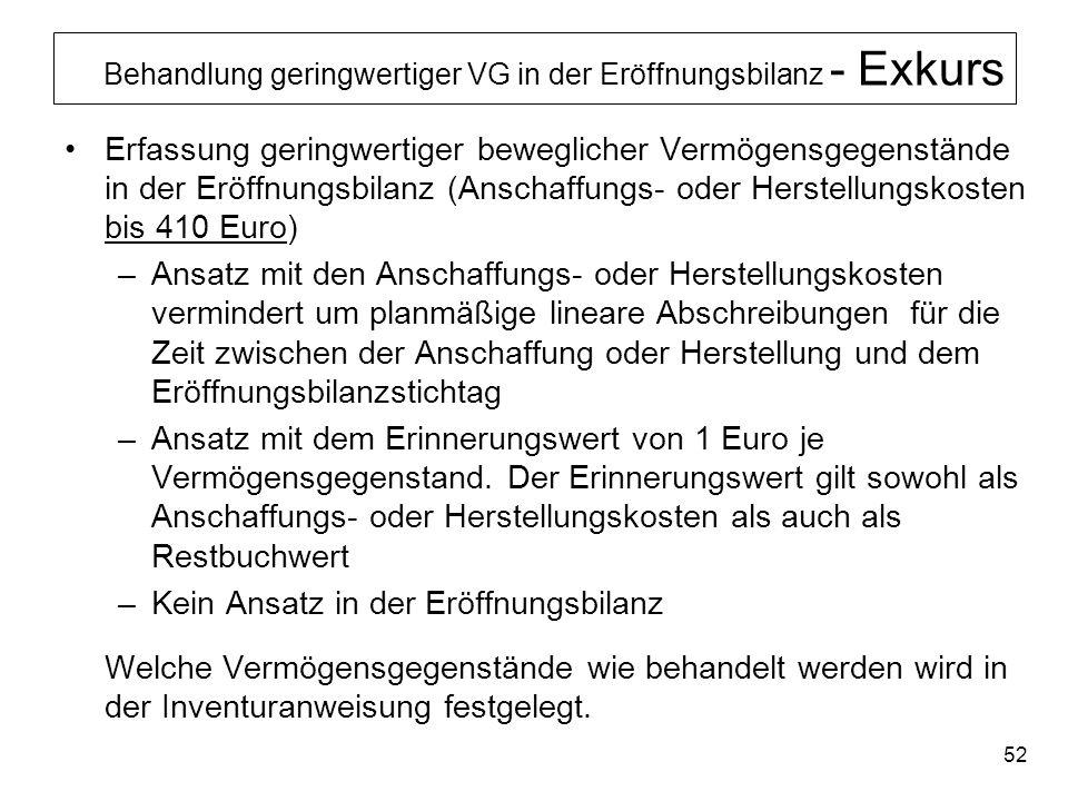 52 Behandlung geringwertiger VG in der Eröffnungsbilanz - Exkurs Erfassung geringwertiger beweglicher Vermögensgegenstände in der Eröffnungsbilanz (An