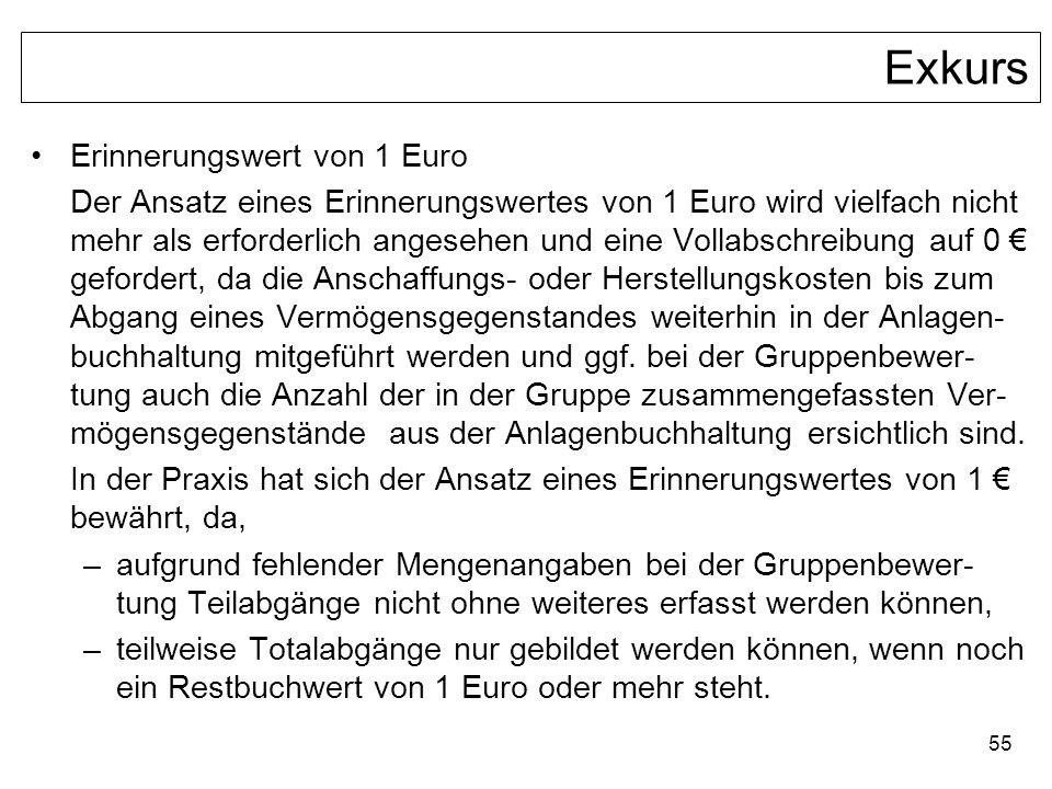 55 Exkurs Erinnerungswert von 1 Euro Der Ansatz eines Erinnerungswertes von 1 Euro wird vielfach nicht mehr als erforderlich angesehen und eine Vollab
