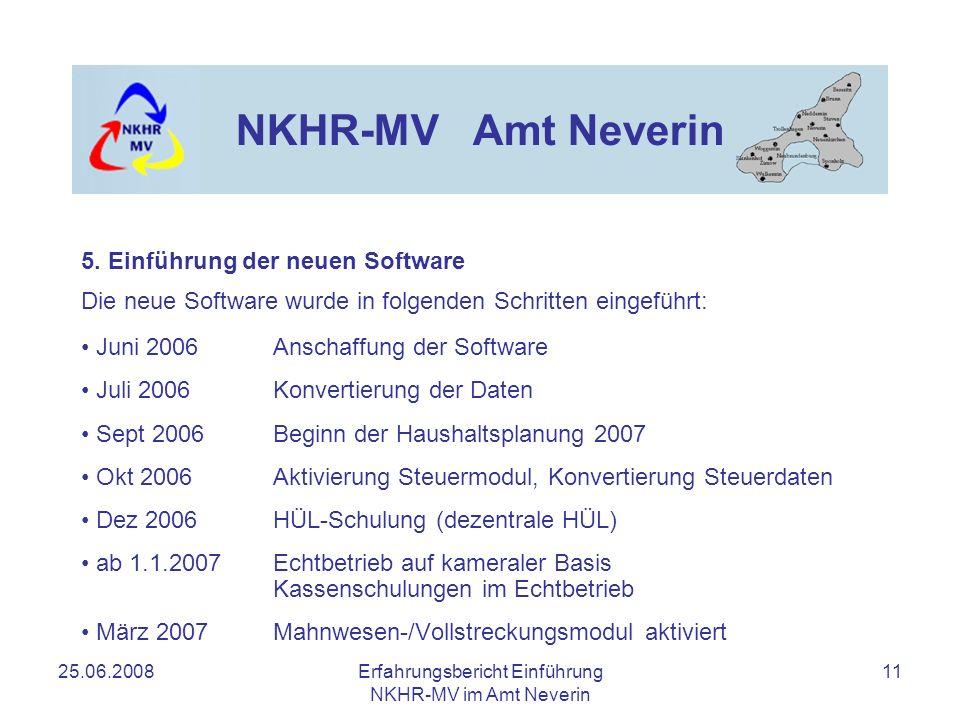 25.06.2008Erfahrungsbericht Einführung NKHR-MV im Amt Neverin 11 NKHR-MV Amt Neverin Die neue Software wurde in folgenden Schritten eingeführt: Juni 2