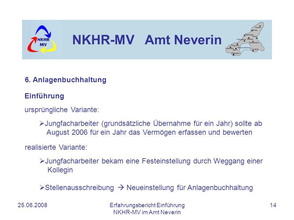 25.06.2008Erfahrungsbericht Einführung NKHR-MV im Amt Neverin 14 NKHR-MV Amt Neverin 6. Anlagenbuchhaltung Einführung ursprüngliche Variante: Jungfach