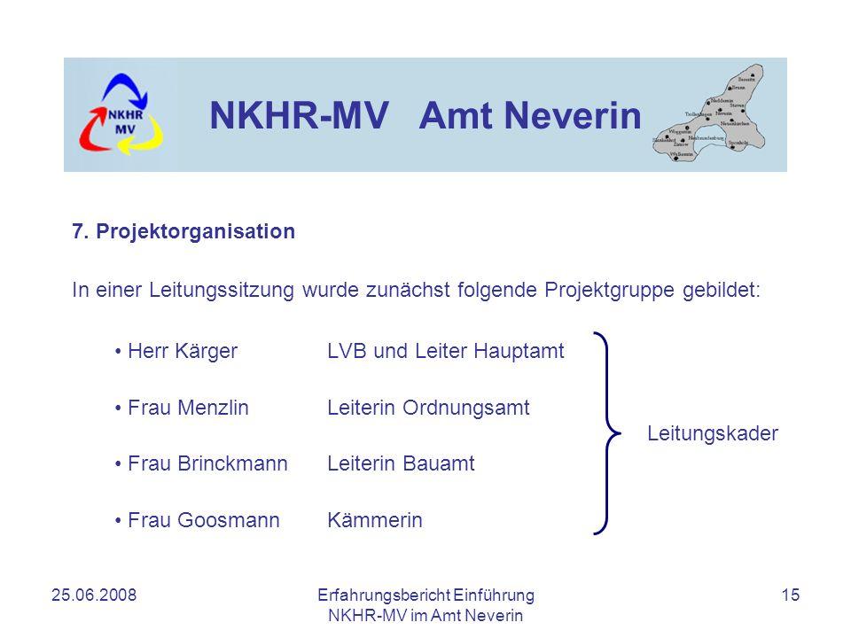 25.06.2008Erfahrungsbericht Einführung NKHR-MV im Amt Neverin 15 NKHR-MV Amt Neverin In einer Leitungssitzung wurde zunächst folgende Projektgruppe ge