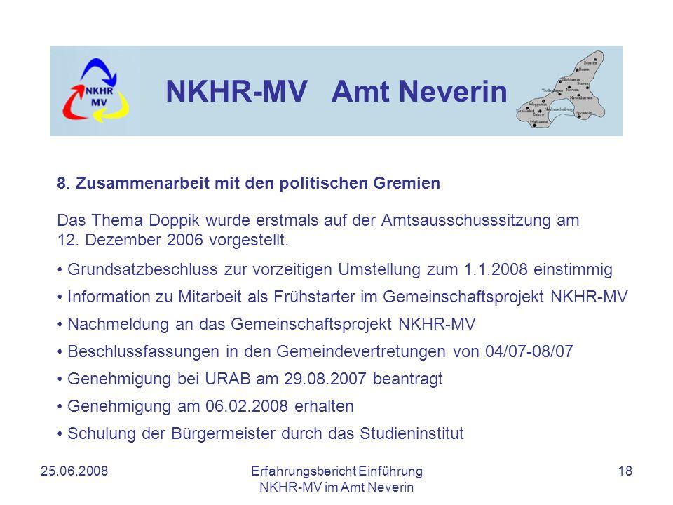 25.06.2008Erfahrungsbericht Einführung NKHR-MV im Amt Neverin 18 NKHR-MV Amt Neverin Das Thema Doppik wurde erstmals auf der Amtsausschusssitzung am 1