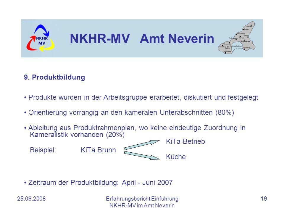 25.06.2008Erfahrungsbericht Einführung NKHR-MV im Amt Neverin 19 NKHR-MV Amt Neverin Produkte wurden in der Arbeitsgruppe erarbeitet, diskutiert und f