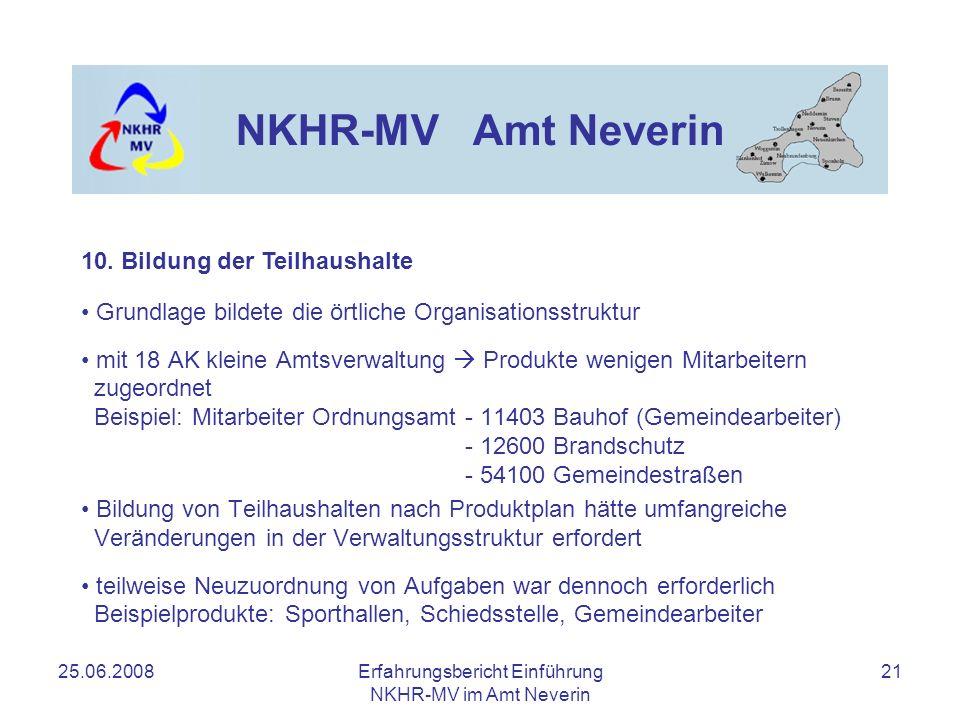 25.06.2008Erfahrungsbericht Einführung NKHR-MV im Amt Neverin 21 NKHR-MV Amt Neverin Grundlage bildete die örtliche Organisationsstruktur mit 18 AK kl