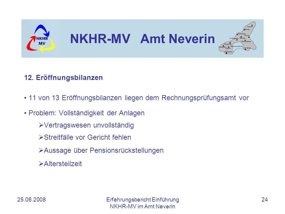 25.06.2008Erfahrungsbericht Einführung NKHR-MV im Amt Neverin 24 NKHR-MV Amt Neverin 11 von 13 Eröffnungsbilanzen liegen dem Rechnungsprüfungsamt vor