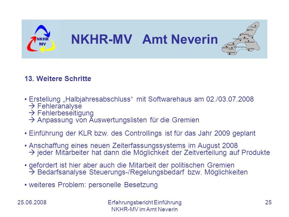 25.06.2008Erfahrungsbericht Einführung NKHR-MV im Amt Neverin 25 NKHR-MV Amt Neverin Erstellung Halbjahresabschluss mit Softwarehaus am 02./03.07.2008
