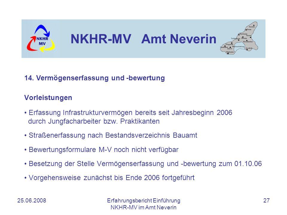25.06.2008Erfahrungsbericht Einführung NKHR-MV im Amt Neverin 27 NKHR-MV Amt Neverin Vorleistungen Erfassung Infrastrukturvermögen bereits seit Jahres