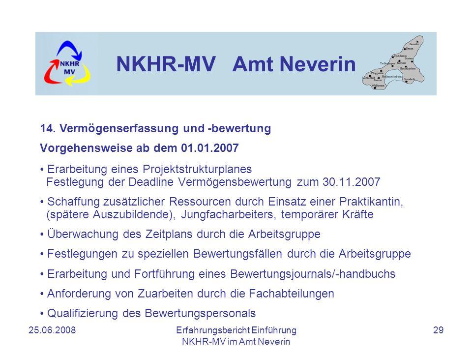 25.06.2008Erfahrungsbericht Einführung NKHR-MV im Amt Neverin 29 NKHR-MV Amt Neverin Vorgehensweise ab dem 01.01.2007 Erarbeitung eines Projektstruktu