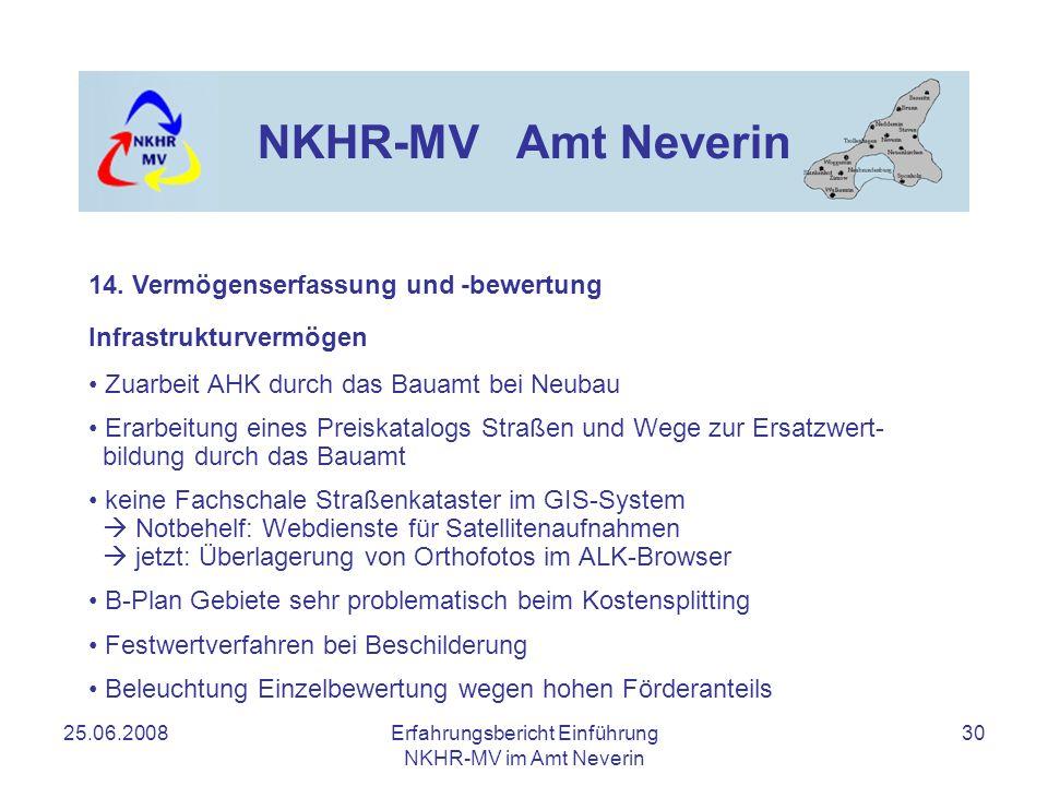 25.06.2008Erfahrungsbericht Einführung NKHR-MV im Amt Neverin 30 NKHR-MV Amt Neverin Infrastrukturvermögen Zuarbeit AHK durch das Bauamt bei Neubau Er