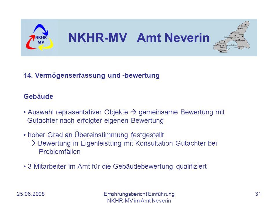 25.06.2008Erfahrungsbericht Einführung NKHR-MV im Amt Neverin 31 NKHR-MV Amt Neverin Gebäude Auswahl repräsentativer Objekte gemeinsame Bewertung mit