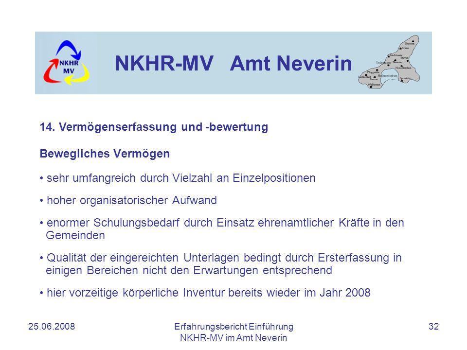25.06.2008Erfahrungsbericht Einführung NKHR-MV im Amt Neverin 32 NKHR-MV Amt Neverin Bewegliches Vermögen sehr umfangreich durch Vielzahl an Einzelpos