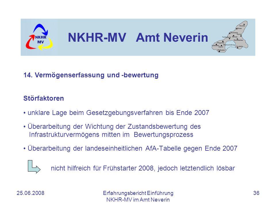 25.06.2008Erfahrungsbericht Einführung NKHR-MV im Amt Neverin 36 NKHR-MV Amt Neverin Störfaktoren unklare Lage beim Gesetzgebungsverfahren bis Ende 20