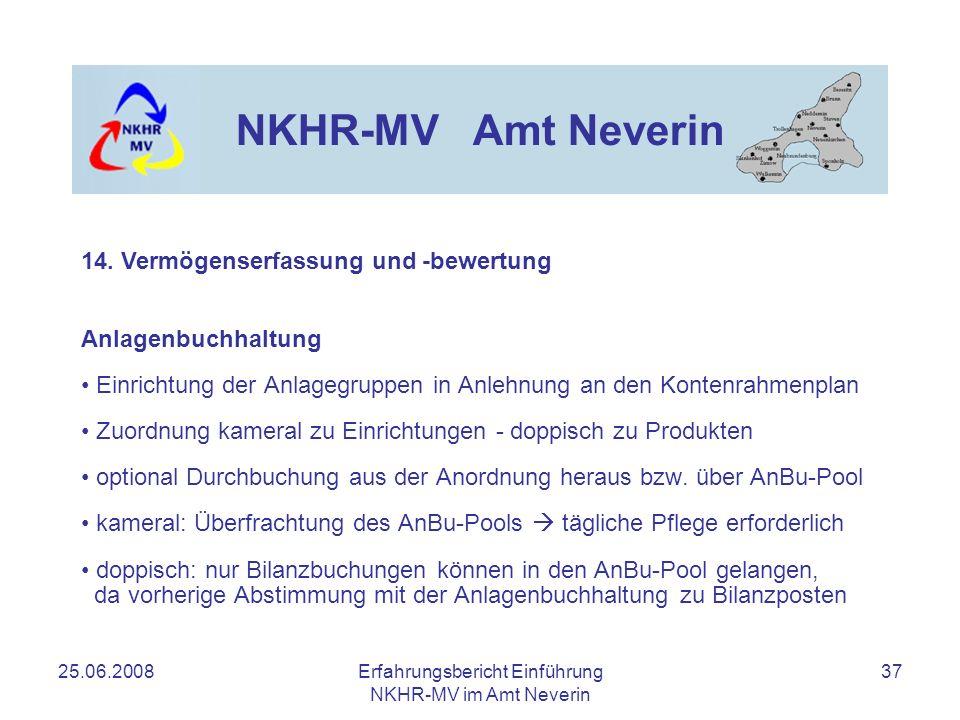 25.06.2008Erfahrungsbericht Einführung NKHR-MV im Amt Neverin 37 NKHR-MV Amt Neverin Anlagenbuchhaltung Einrichtung der Anlagegruppen in Anlehnung an