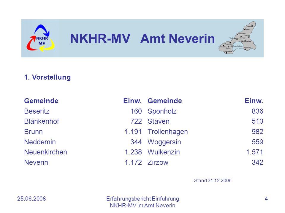 25.06.2008Erfahrungsbericht Einführung NKHR-MV im Amt Neverin 5 NKHR-MV Amt Neverin 4 FachabteilungenAK Hauptamt3 Ordnungsamt5 Bauamt4 Finanzen6 18 Mitarbeiter in der Kernverwaltung 2.