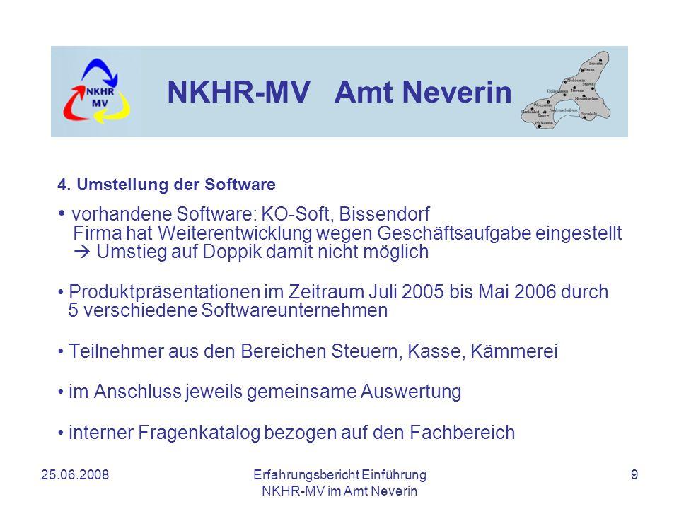25.06.2008Erfahrungsbericht Einführung NKHR-MV im Amt Neverin 9 NKHR-MV Amt Neverin vorhandene Software: KO-Soft, Bissendorf Firma hat Weiterentwicklu
