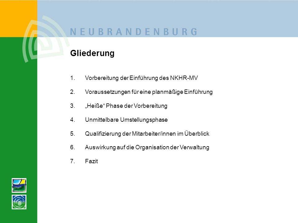 1.Vorbereitung der Einführung des NKHR-MV 2.Voraussetzungen für eine planmäßige Einführung 3.Heiße Phase der Vorbereitung 4.Unmittelbare Umstellungsphase 5.Qualifizierung der Mitarbeiter/innen im Überblick 6.Auswirkung auf die Organisation der Verwaltung 7.Fazit Gliederung