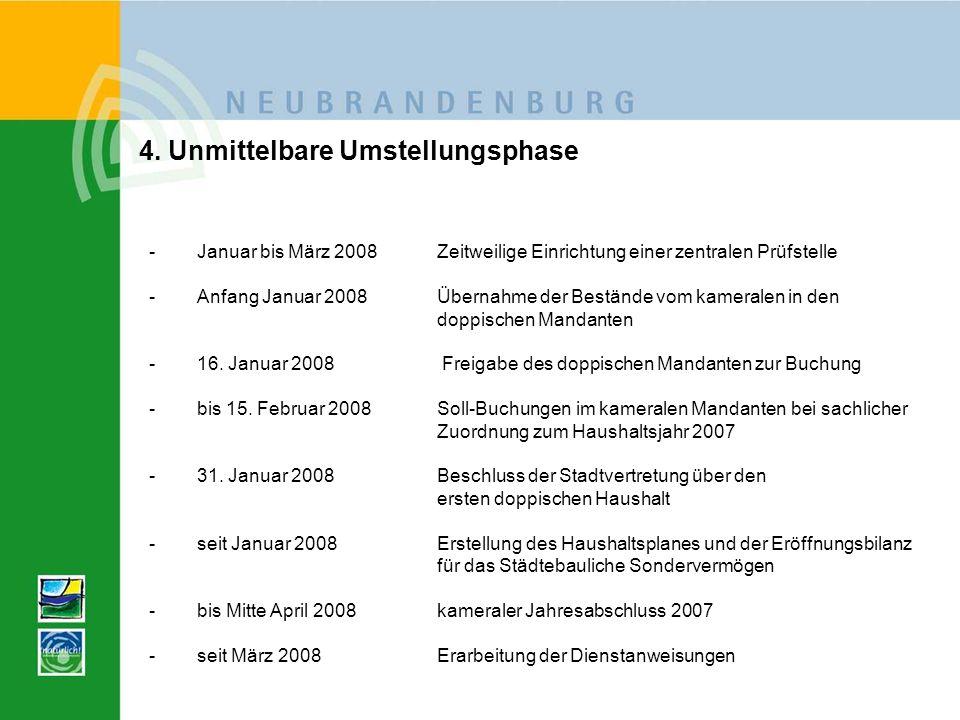 4. Unmittelbare Umstellungsphase -Januar bis März 2008Zeitweilige Einrichtung einer zentralen Prüfstelle -Anfang Januar 2008Übernahme der Bestände vom