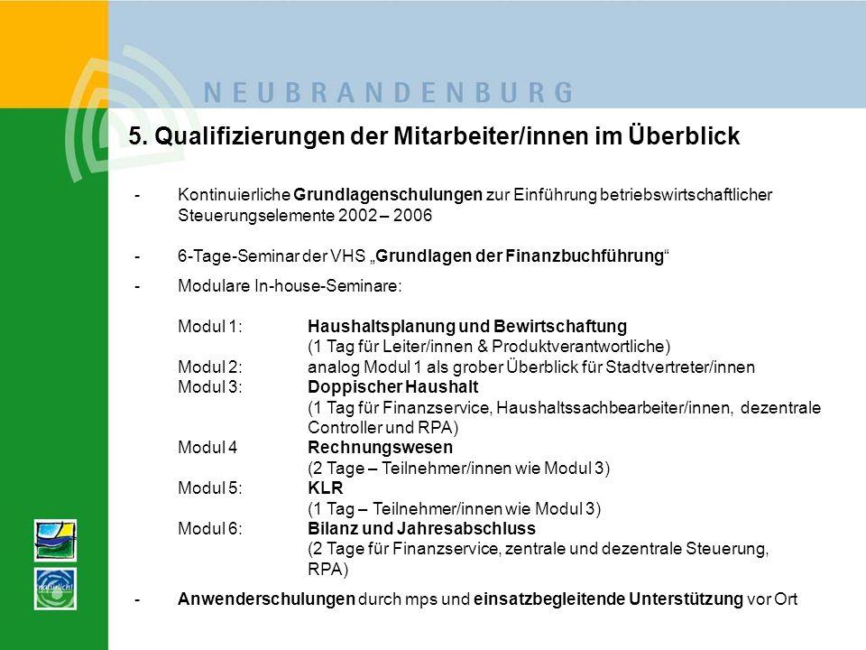 5. Qualifizierungen der Mitarbeiter/innen im Überblick -Kontinuierliche Grundlagenschulungen zur Einführung betriebswirtschaftlicher Steuerungselement