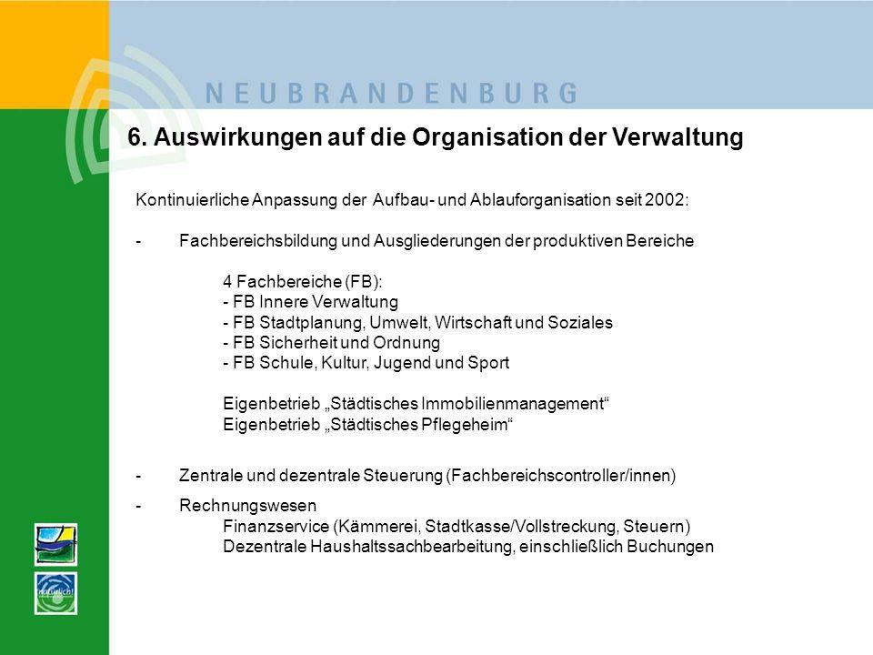 6. Auswirkungen auf die Organisation der Verwaltung Kontinuierliche Anpassung der Aufbau- und Ablauforganisation seit 2002: -Fachbereichsbildung und A