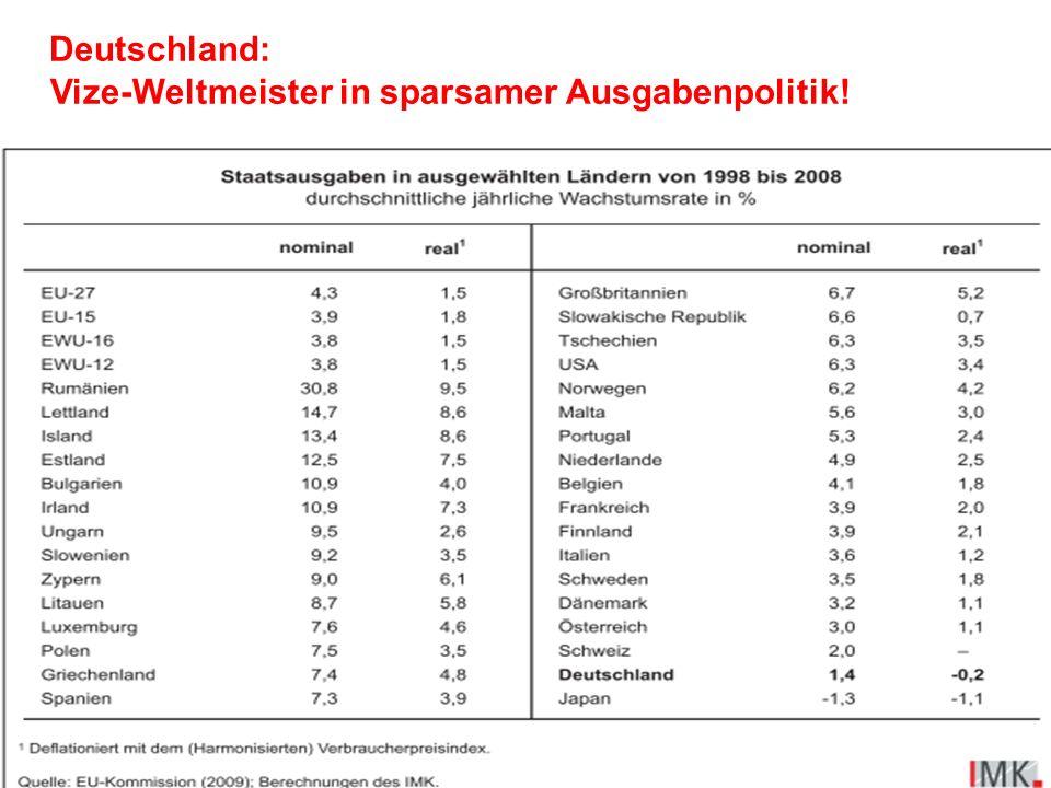 Deutschland: Vize-Weltmeister in sparsamer Ausgabenpolitik!