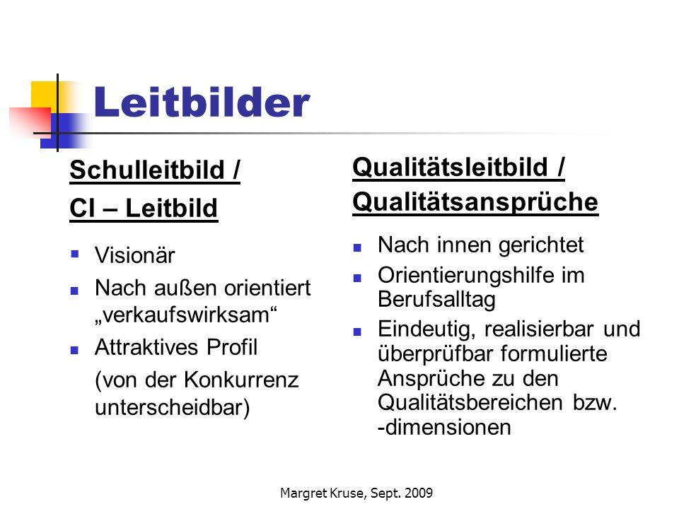 Margret Kruse, Sept. 2009 Leitbilder Schulleitbild / CI – Leitbild Visionär Nach außen orientiert verkaufswirksam Attraktives Profil (von der Konkurre