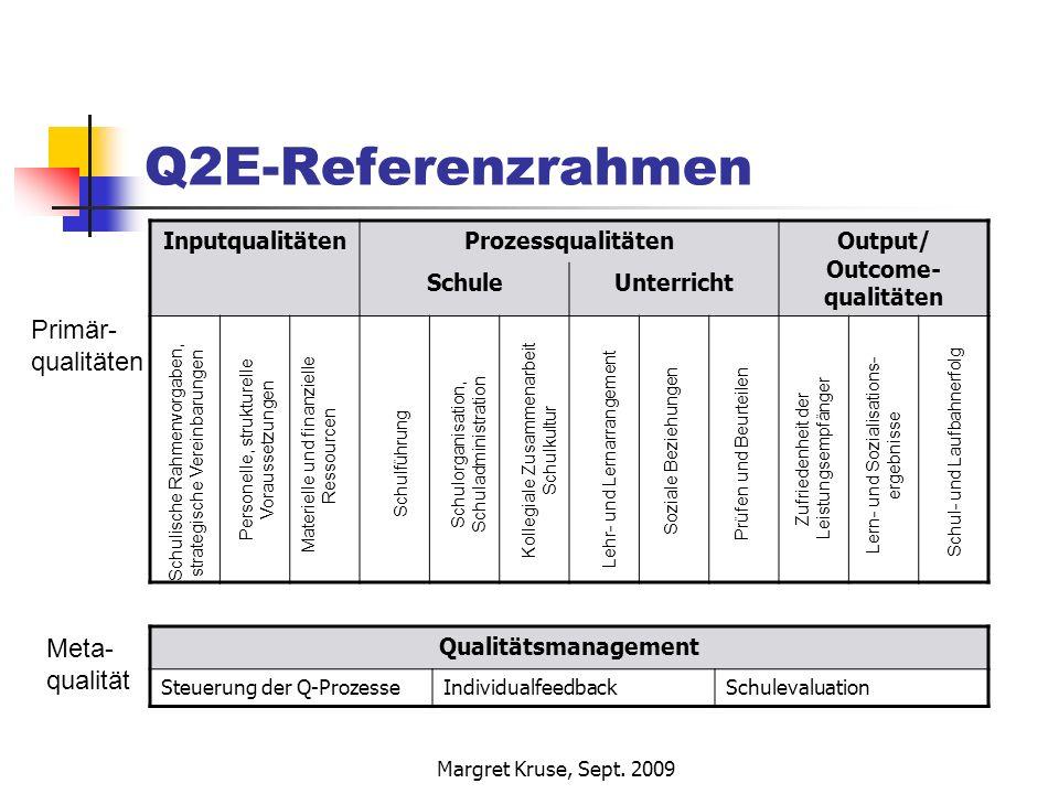 Margret Kruse, Sept. 2009 Q2E-Referenzrahmen InputqualitätenProzessqualitätenOutput/ Outcome- qualitäten SchuleUnterricht Qualitätsmanagement Steuerun